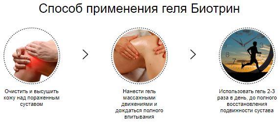 уколы гель в суставы